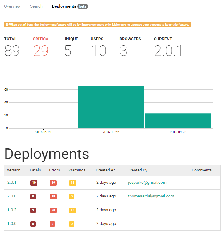 Deployment Tracking